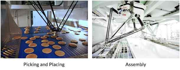 Examples of applications of parallel robots