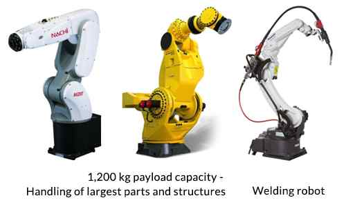 Examples of articulated robots
