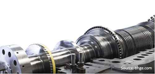 Image result for https://www.plantautomation-technology.com/articles/types-of-steam-turbines