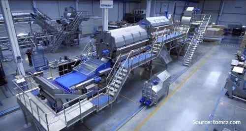 Виды Оборудования Для Пищевой Промышленности