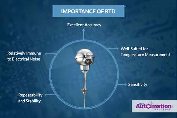 Importance of RTD
