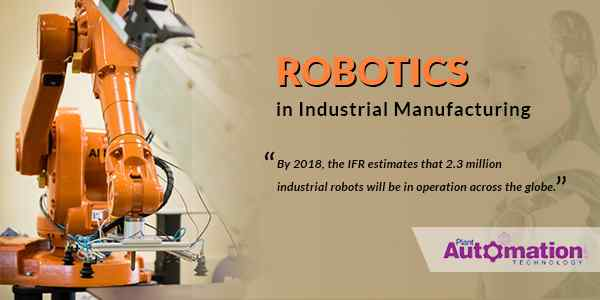 Increase in the worldwide annual supply of industrial robots