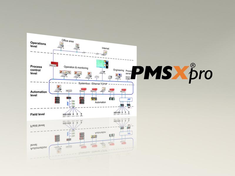 Control Systems PMSX®Pro