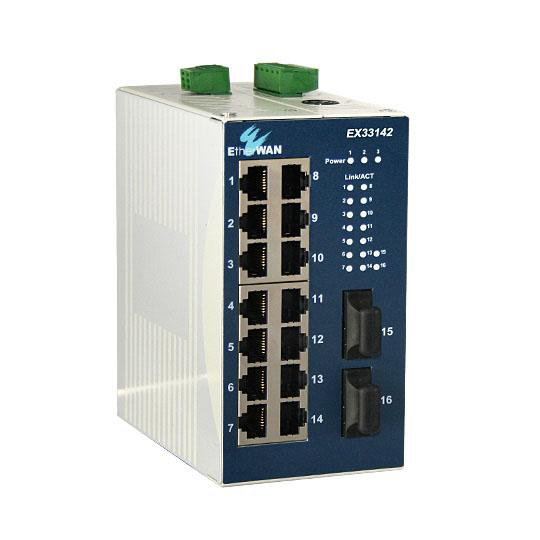 Managed & Unmanaged Ethernet Switch EX33000 Series