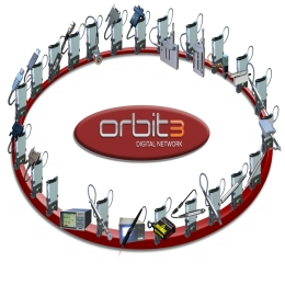 Orbit® Digital Measurement Network