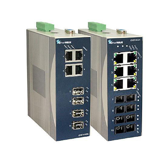 Managed & Unmanaged Ethernet Switch EX61000A Series