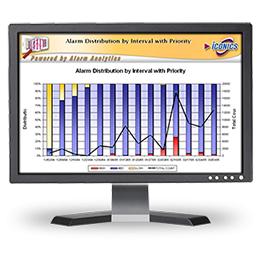 alarm analytics