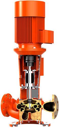 Pump Type CNLB