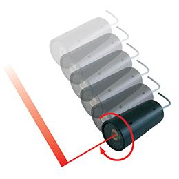 Precision Laser Modules