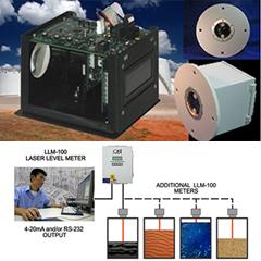 LLM-100 Laser Level Meter