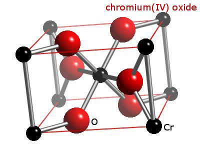 Nanopaper Materials-Chromium Dioxide Powder-Cro2