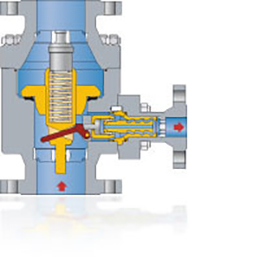 pump protection valves type tdm