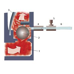 Diaphragm Powder pump TXP420